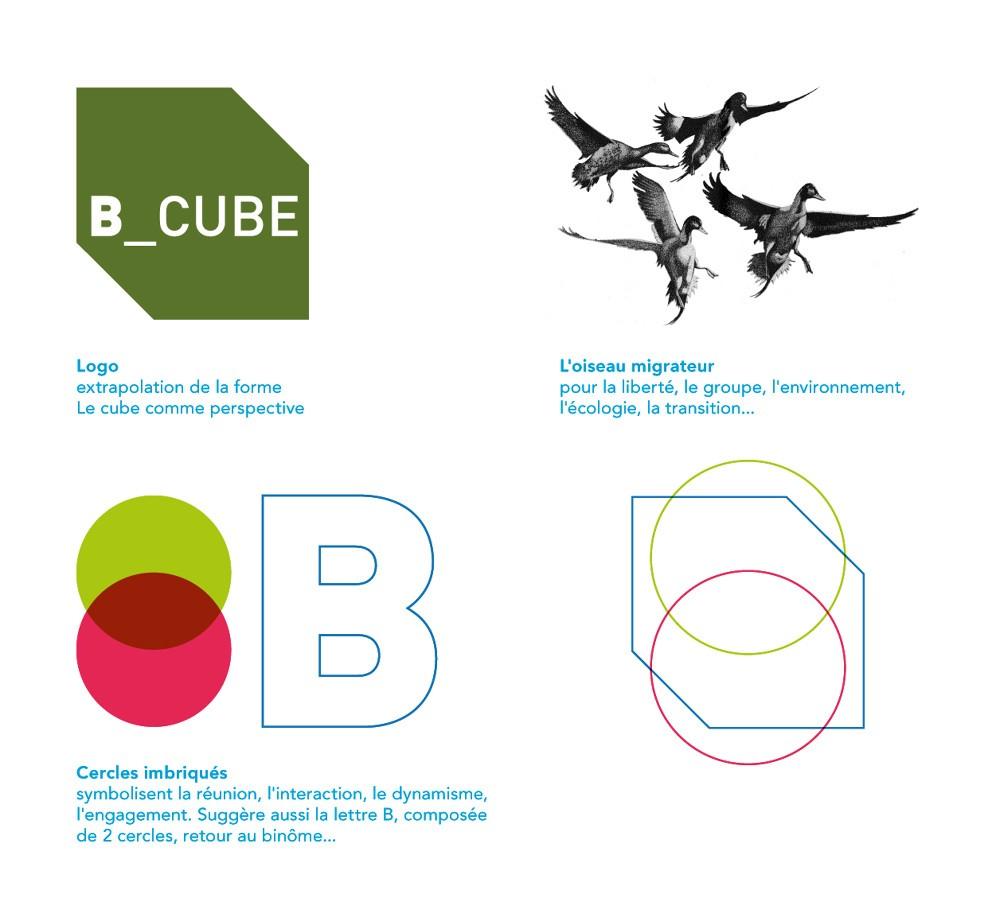 B_Cube